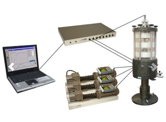 RESILIENT MODULUS TESTING SYSTEM